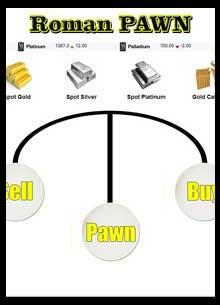 Roman Pawn